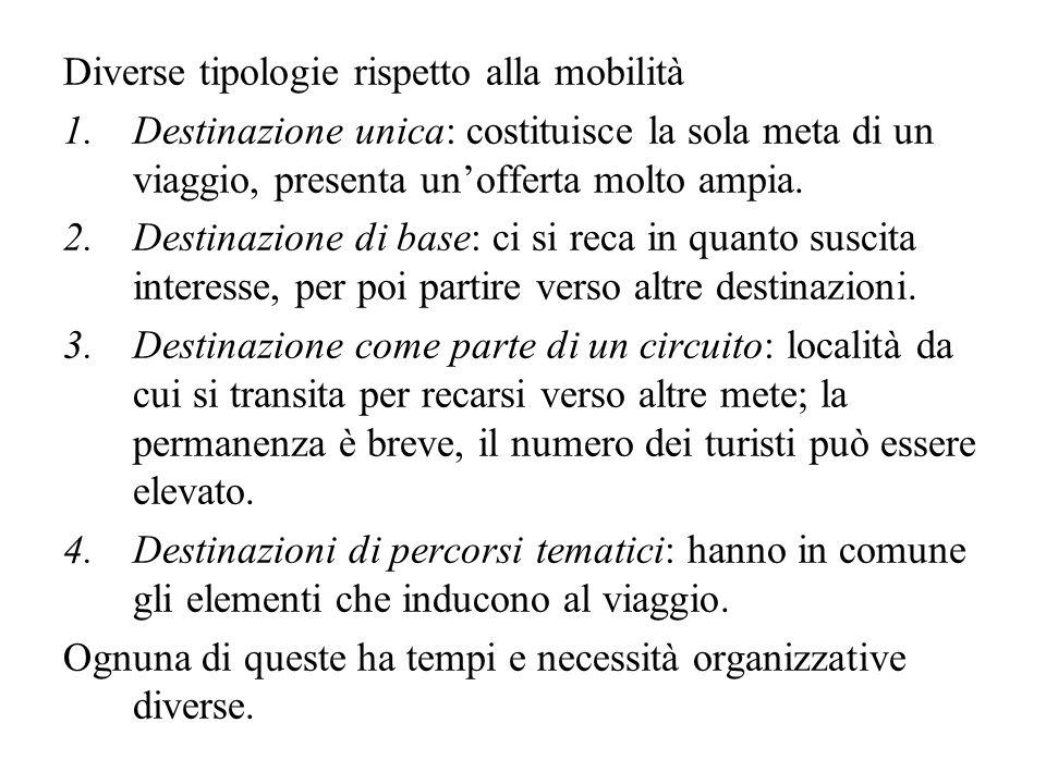 Diverse tipologie rispetto alla mobilità 1.Destinazione unica: costituisce la sola meta di un viaggio, presenta unofferta molto ampia. 2.Destinazione