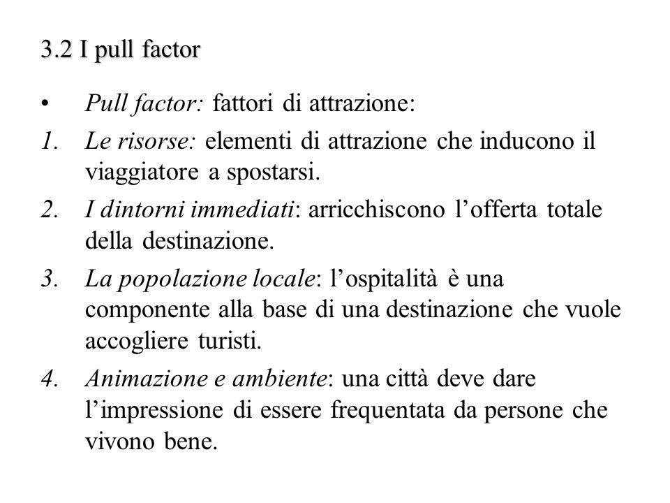 3.2 I pull factor Pull factor: fattori di attrazione: 1.Le risorse: elementi di attrazione che inducono il viaggiatore a spostarsi. 2.I dintorni immed