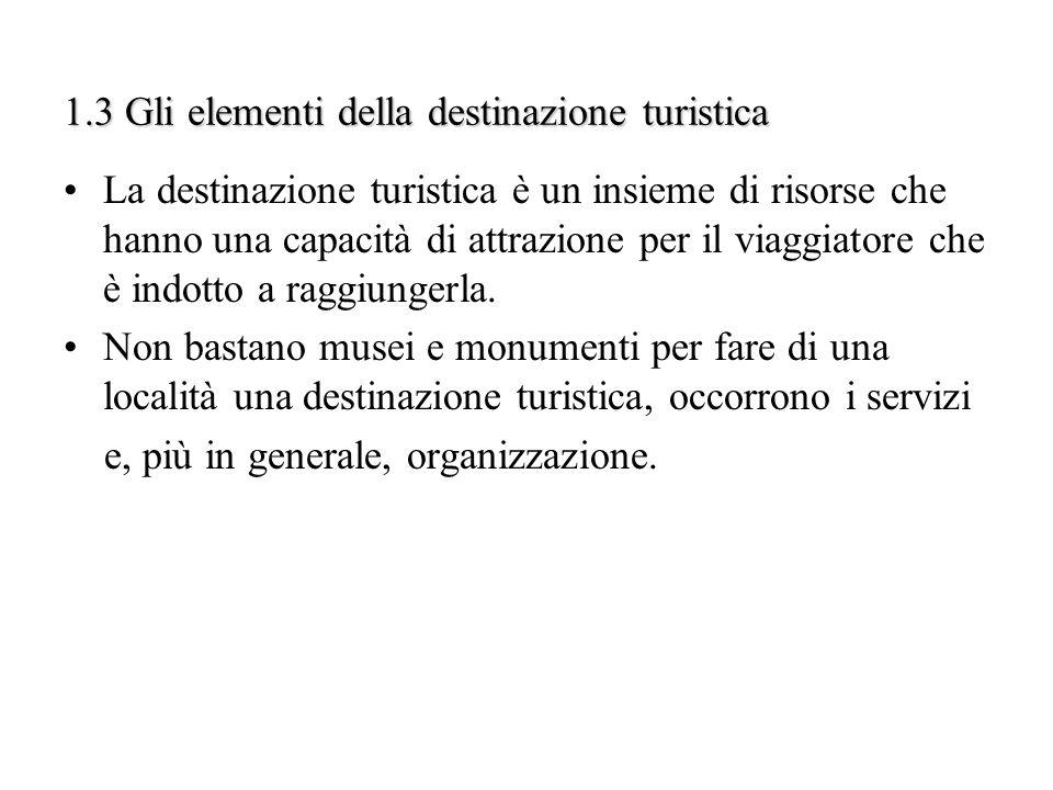 13.6 I momenti della verità nellaccoglienza I compiti della DMO continuano nel controllo della qualità del servizio.