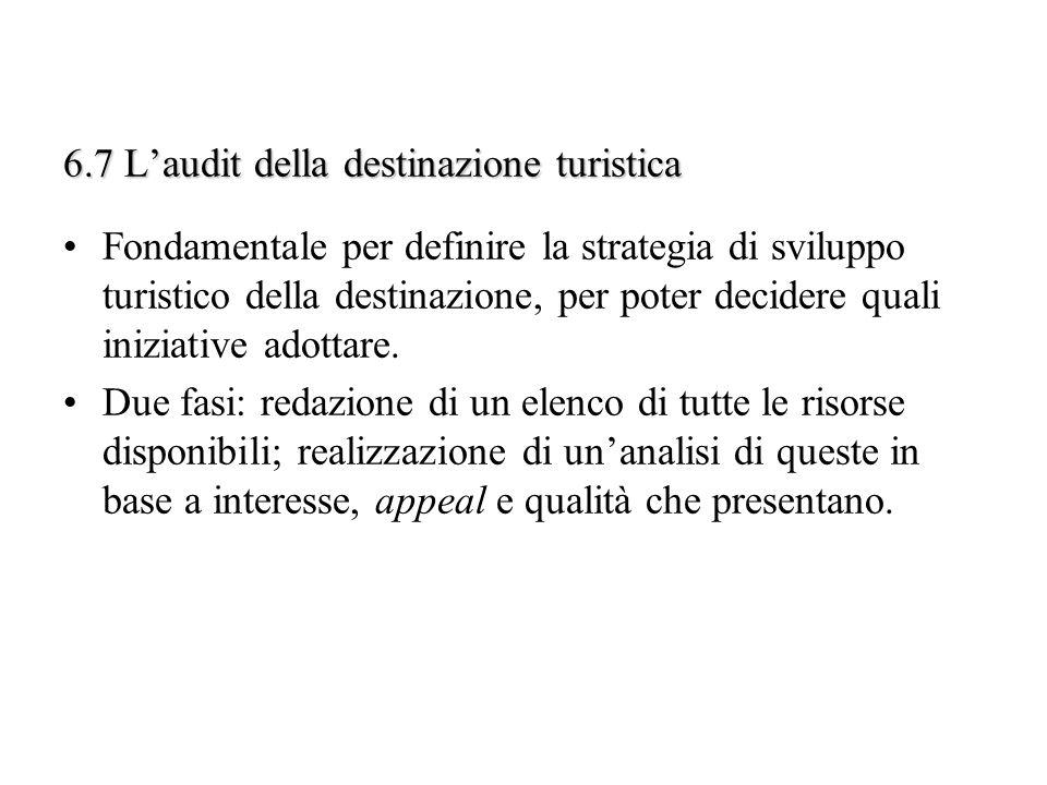 6.7 Laudit della destinazione turistica Fondamentale per definire la strategia di sviluppo turistico della destinazione, per poter decidere quali iniz