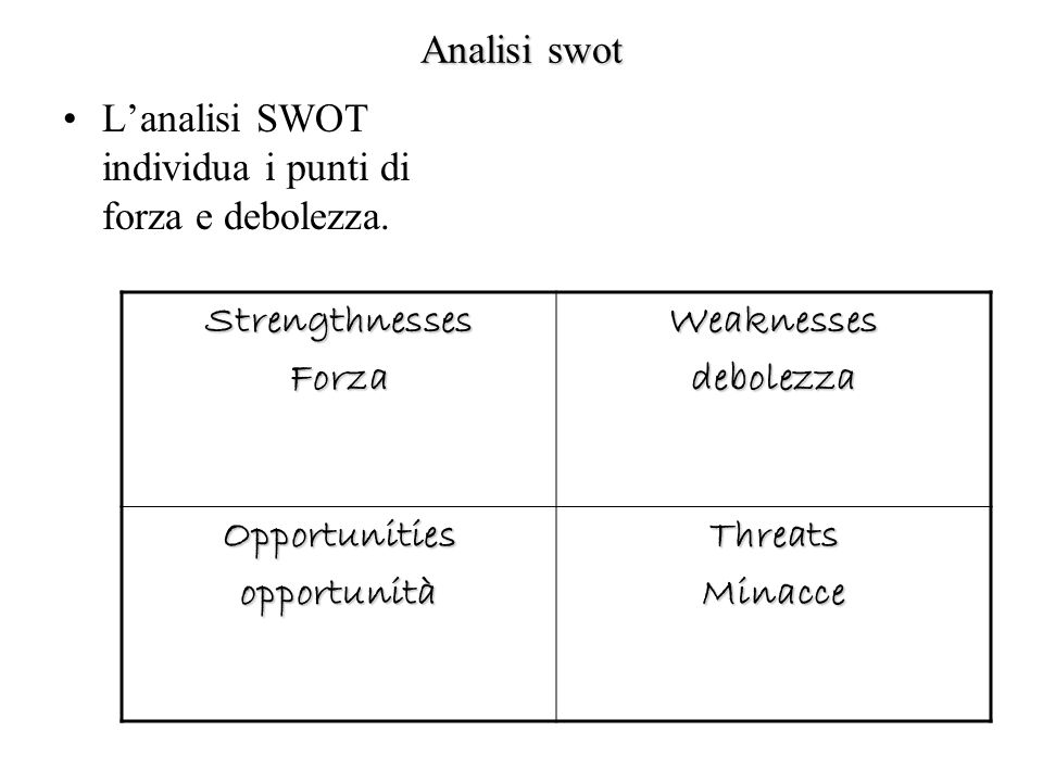Analisi swot Lanalisi SWOT individua i punti di forza e debolezza. StrengthnessesForzaWeaknessesdebolezza OpportunitiesopportunitàThreatsMinacce