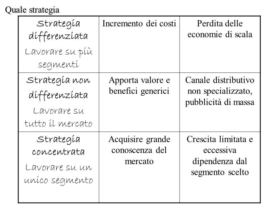 Quale strategia Strategia differenziata Lavorare su più segmenti Incremento dei costiPerdita delle economie di scala Strategia non differenziata Lavor