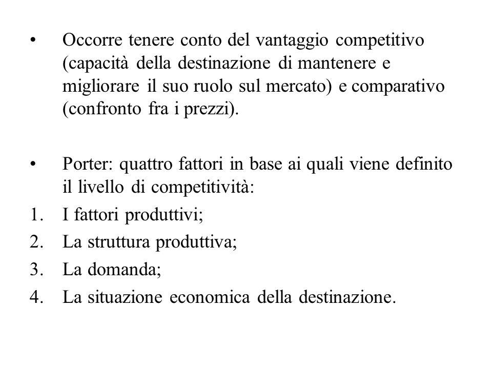 Occorre tenere conto del vantaggio competitivo (capacità della destinazione di mantenere e migliorare il suo ruolo sul mercato) e comparativo (confron