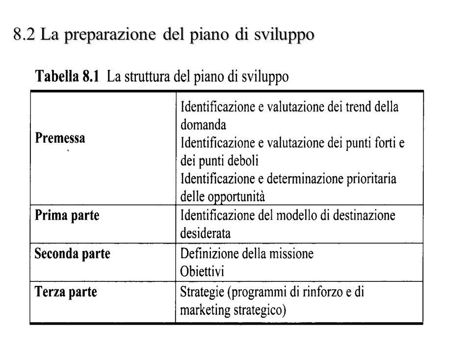 8.2 La preparazione del piano di sviluppo