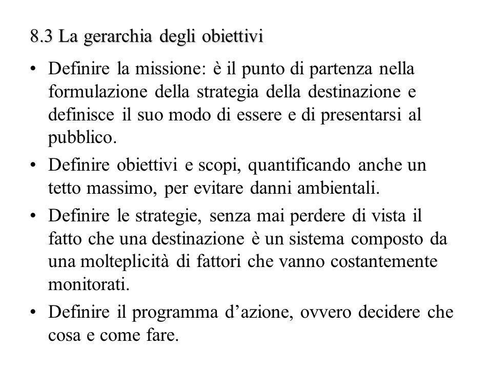 8.3 La gerarchia degli obiettivi Definire la missione: è il punto di partenza nella formulazione della strategia della destinazione e definisce il suo