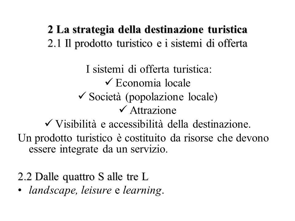 2 La strategia della destinazione turistica 2.1 Il prodotto turistico e i sistemi di offerta I sistemi di offerta turistica: Economia locale Società (