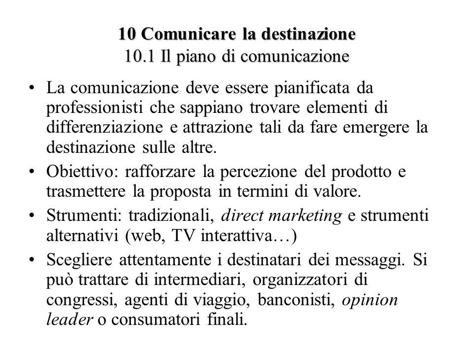 10 Comunicare la destinazione 10.1 Il piano di comunicazione La comunicazione deve essere pianificata da professionisti che sappiano trovare elementi
