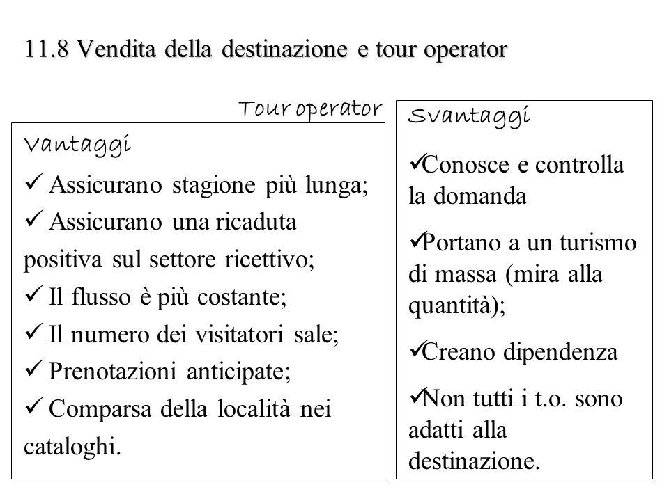11.8 Vendita della destinazione e tour operator Tour operator Vantaggi Assicurano stagione più lunga; Assicurano una ricaduta positiva sul settore ric