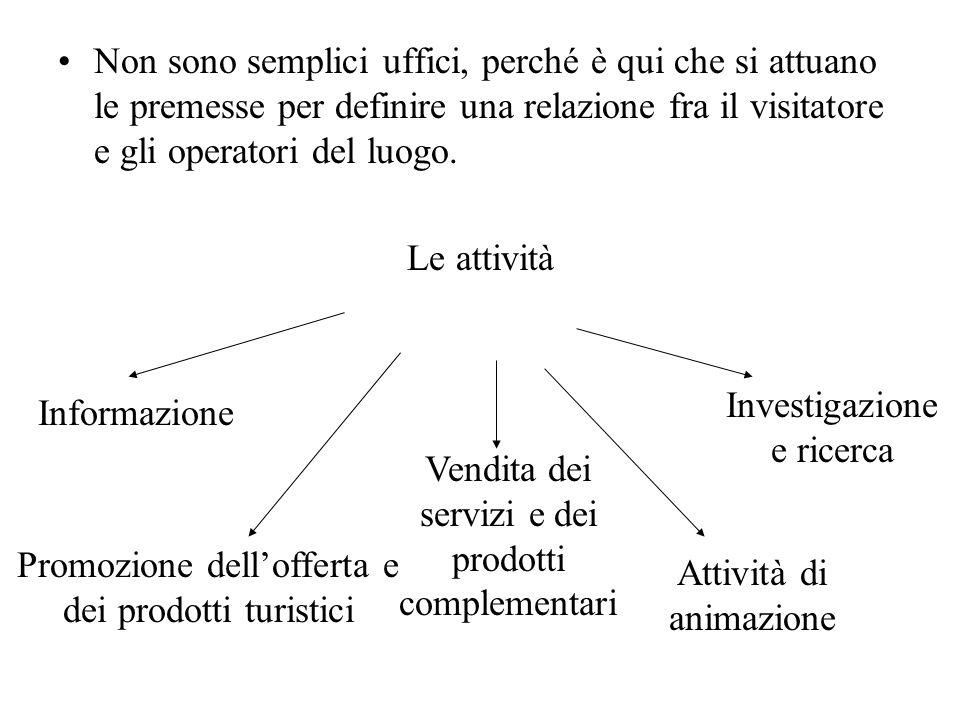 Non sono semplici uffici, perché è qui che si attuano le premesse per definire una relazione fra il visitatore e gli operatori del luogo. Le attività