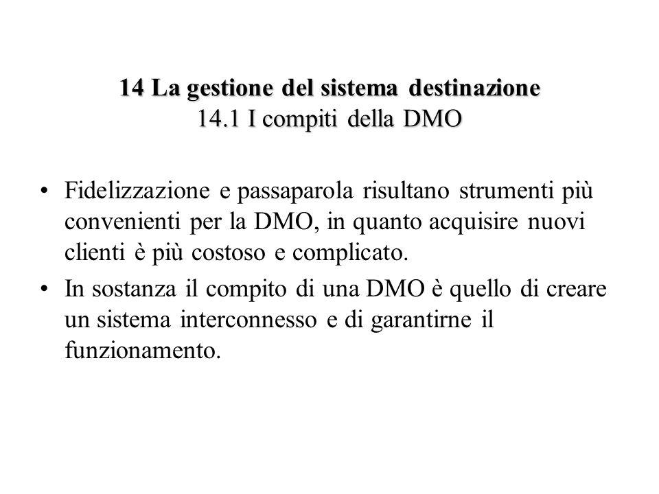 14 La gestione del sistema destinazione 14.1 I compiti della DMO Fidelizzazione e passaparola risultano strumenti più convenienti per la DMO, in quant