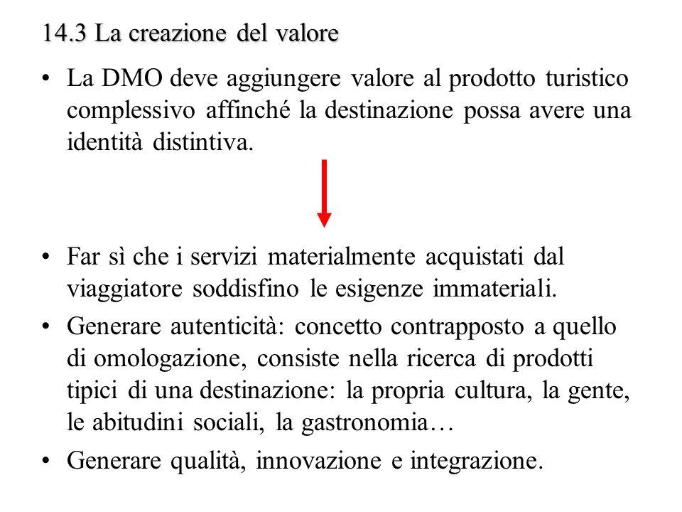14.3 La creazione del valore La DMO deve aggiungere valore al prodotto turistico complessivo affinché la destinazione possa avere una identità distint