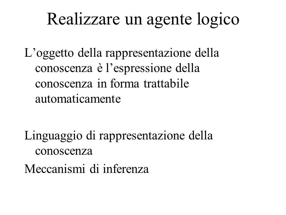 Realizzare un agente logico Loggetto della rappresentazione della conoscenza è lespressione della conoscenza in forma trattabile automaticamente Linguaggio di rappresentazione della conoscenza Meccanismi di inferenza