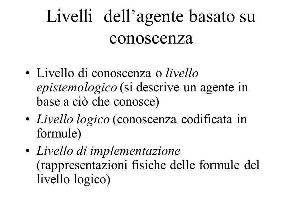 Livelli dellagente basato su conoscenza Livello di conoscenza o livello epistemologico (si descrive un agente in base a ciò che conosce) Livello logic