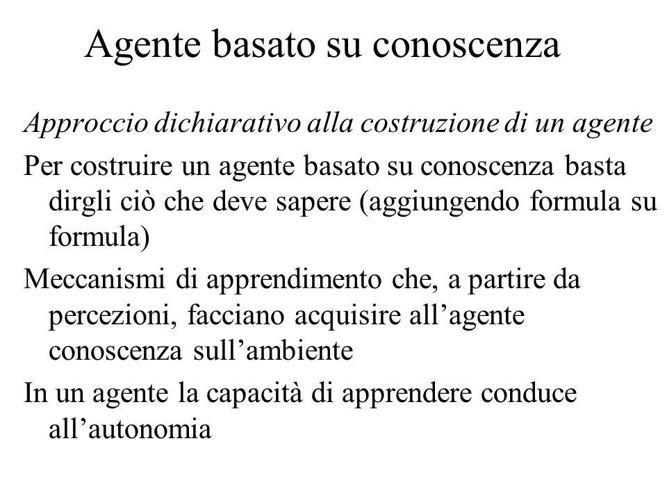 Agente basato su conoscenza Approccio dichiarativo alla costruzione di un agente Per costruire un agente basato su conoscenza basta dirgli ciò che dev