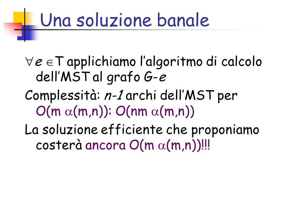 Una soluzione banale e T applichiamo lalgoritmo di calcolo dellMST al grafo G-e Complessità: n-1 archi dellMST per O(m (m,n)): O(nm (m,n)) La soluzione efficiente che proponiamo costerà ancora O(m (m,n))!!!