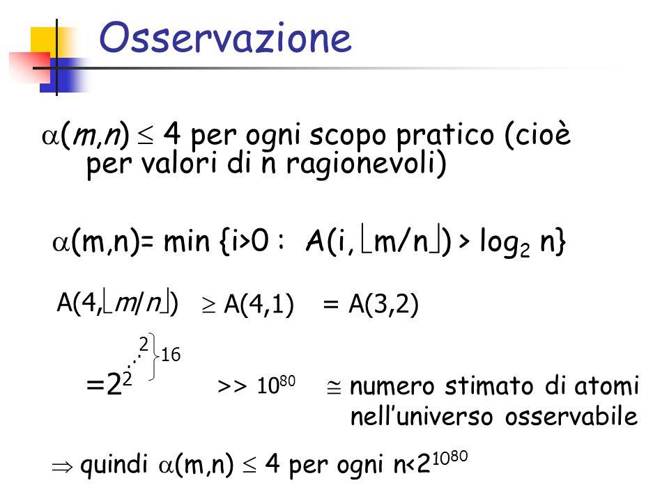 (m,n) 4 per ogni scopo pratico (cioè per valori di n ragionevoli) A(4, m/n ) A(4,1) = A(3,2) =2 2 2 16...