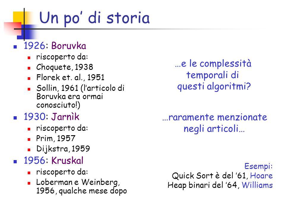 Un po di storia 1926: Boruvka riscoperto da: Choquete, 1938 Florek et. al., 1951 Sollin, 1961 (larticolo di Boruvka era ormai conosciuto!) 1930: Jarnì