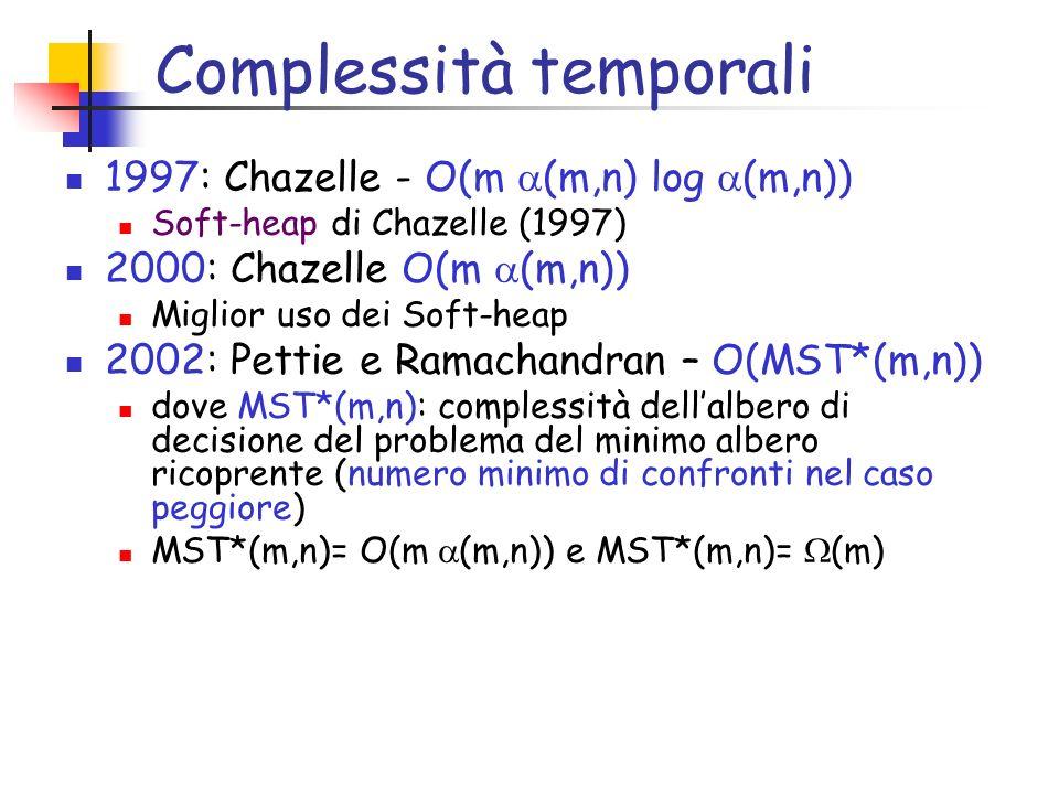 Complessità temporali 1997: Chazelle - O(m (m,n) log (m,n)) Soft-heap di Chazelle (1997) 2000: Chazelle O(m (m,n)) Miglior uso dei Soft-heap 2002: Pettie e Ramachandran – O(MST*(m,n)) dove MST*(m,n): complessità dellalbero di decisione del problema del minimo albero ricoprente (numero minimo di confronti nel caso peggiore) MST*(m,n)= O(m (m,n)) e MST*(m,n)= (m)