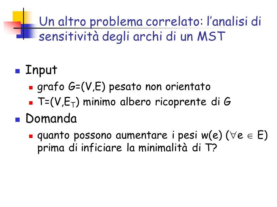 Un altro problema correlato: lanalisi di sensitività degli archi di un MST Input grafo G=(V,E) pesato non orientato T=(V,E T ) minimo albero ricoprente di G Domanda quanto possono aumentare i pesi w(e) ( e E) prima di inficiare la minimalità di T