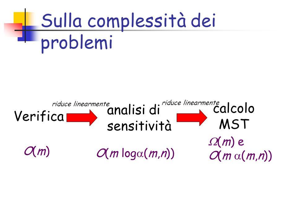 Sulla complessità dei problemi Verifica analisi di sensitività calcolo MST riduce linearmente O(m)O(m) (m) e O(m (m,n)) O(m log (m,n))