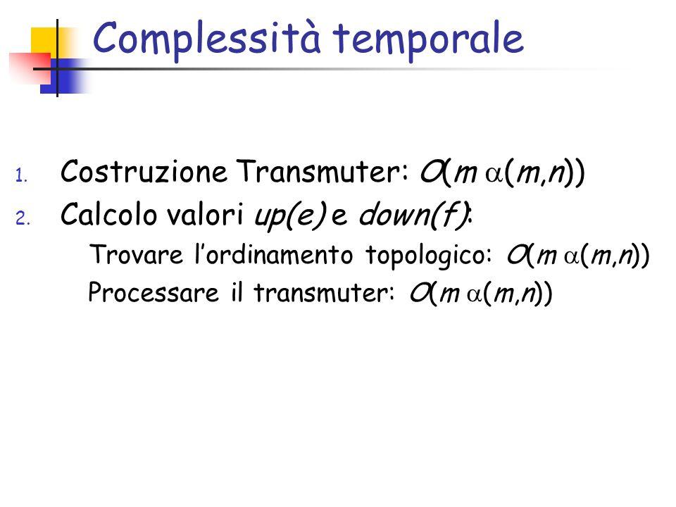 Complessità temporale 1. Costruzione Transmuter: O(m (m,n)) 2. Calcolo valori up(e) e down(f): Trovare lordinamento topologico: O(m (m,n)) Processare