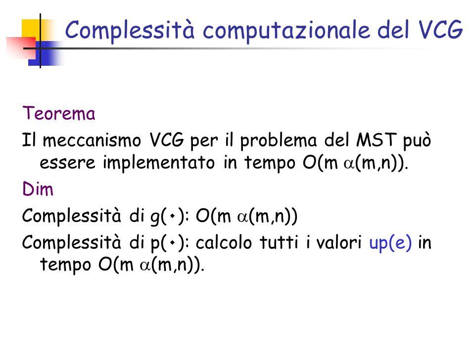 Complessità computazionale del VCG Teorema Il meccanismo VCG per il problema del MST può essere implementato in tempo O(m (m,n)).