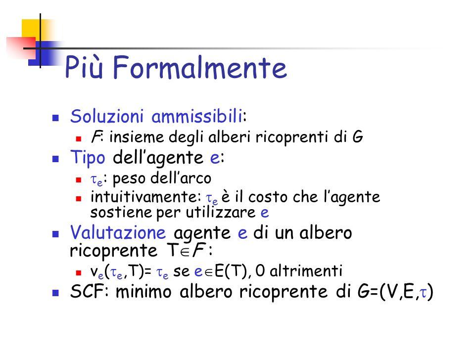 Più Formalmente Soluzioni ammissibili: F: insieme degli alberi ricoprenti di G Tipo dellagente e: e : peso dellarco intuitivamente: e è il costo che lagente sostiene per utilizzare e Valutazione agente e di un albero ricoprente T F : v e ( e,T)= e se e E(T), 0 altrimenti SCF: minimo albero ricoprente di G=(V,E, )