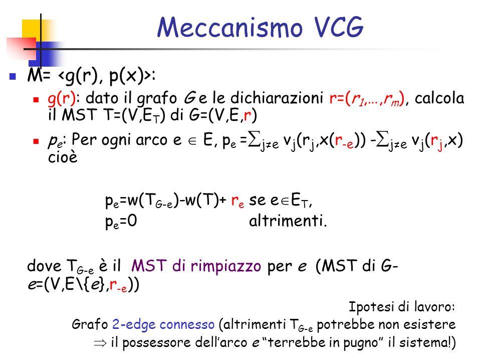Meccanismo VCG M= : g(r): dato il grafo G e le dichiarazioni r=(r 1,…,r m ), calcola il MST T=(V,E T ) di G=(V,E,r) p e : Per ogni arco e E, p e = je v j (r j,x(r - e )) - je v j (r j,x) cioè p e =w(T G-e )-w(T)+ r e se e E T, p e =0altrimenti.