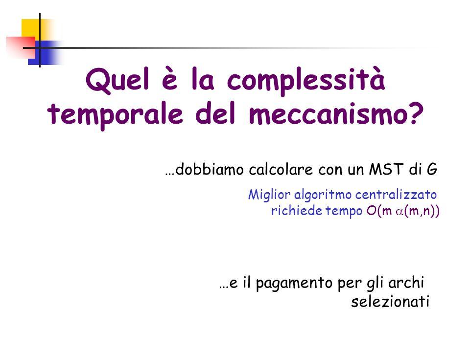 Quel è la complessità temporale del meccanismo? …dobbiamo calcolare con un MST di G …e il pagamento per gli archi selezionati Miglior algoritmo centra