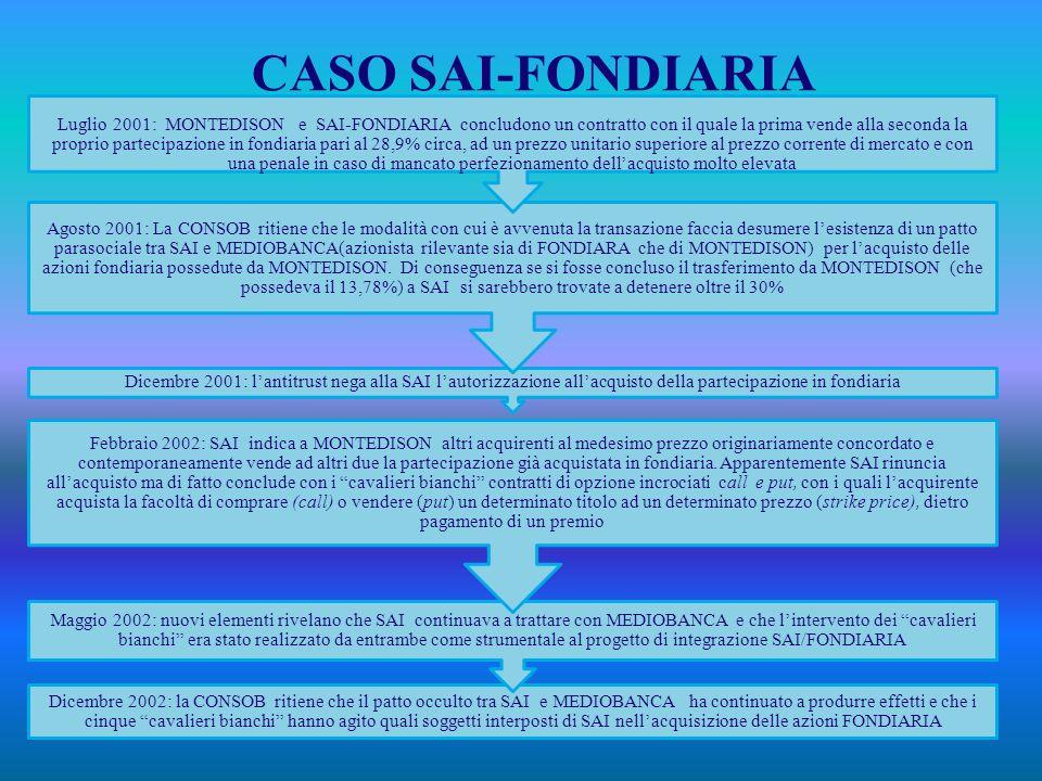 CASO SAI-FONDIARIA Dicembre 2002: la CONSOB ritiene che il patto occulto tra SAI e MEDIOBANCA ha continuato a produrre effetti e che i cinque cavalieri bianchi hanno agito quali soggetti interposti di SAI nellacquisizione delle azioni FONDIARIA Maggio 2002: nuovi elementi rivelano che SAI continuava a trattare con MEDIOBANCA e che lintervento dei cavalieri bianchi era stato realizzato da entrambe come strumentale al progetto di integrazione SAI/FONDIARIA Febbraio 2002: SAI indica a MONTEDISON altri acquirenti al medesimo prezzo originariamente concordato e contemporaneamente vende ad altri due la partecipazione già acquistata in fondiaria.
