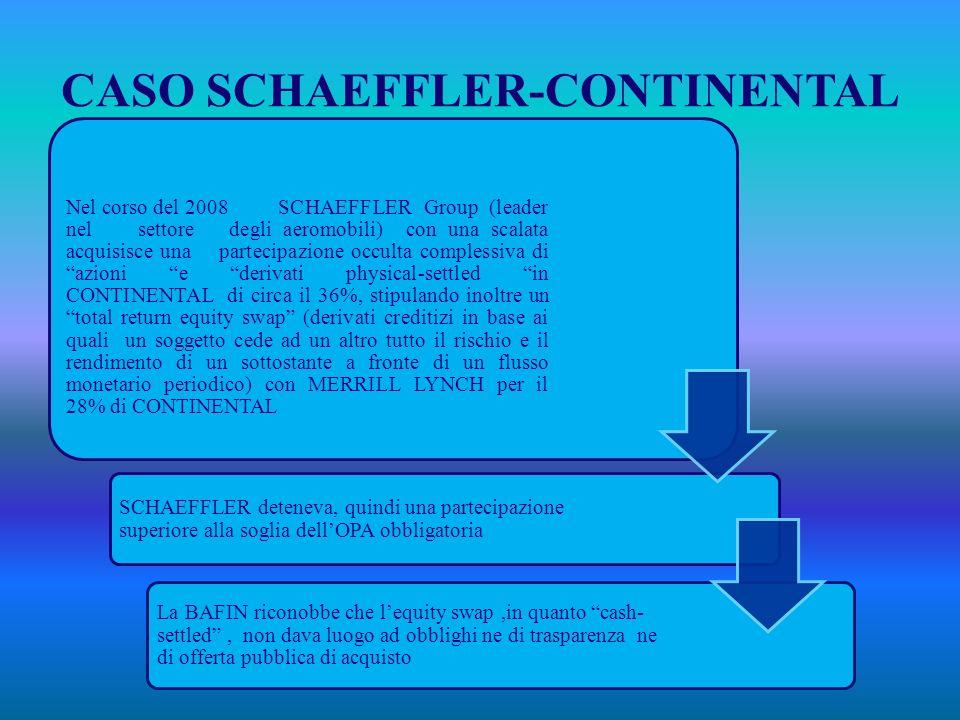 CASO SCHAEFFLER-CONTINENTAL Nel corso del 2008 SCHAEFFLER Group (leader nel settore degli aeromobili) con una scalata acquisisce una partecipazione occulta complessiva di azioni e derivati physical-settled in CONTINENTAL di circa il 36%, stipulando inoltre un total return equity swap (derivati creditizi in base ai quali un soggetto cede ad un altro tutto il rischio e il rendimento di un sottostante a fronte di un flusso monetario periodico) con MERRILL LYNCH per il 28% di CONTINENTAL SCHAEFFLER deteneva, quindi una partecipazione superiore alla soglia dellOPA obbligatoria La BAFIN riconobbe che lequity swap,in quanto cash- settled, non dava luogo ad obblighi ne di trasparenza ne di offerta pubblica di acquisto