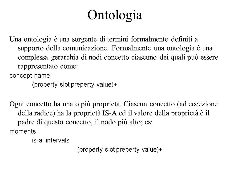 Ontologia Una ontologia è una sorgente di termini formalmente definiti a supporto della comunicazione.