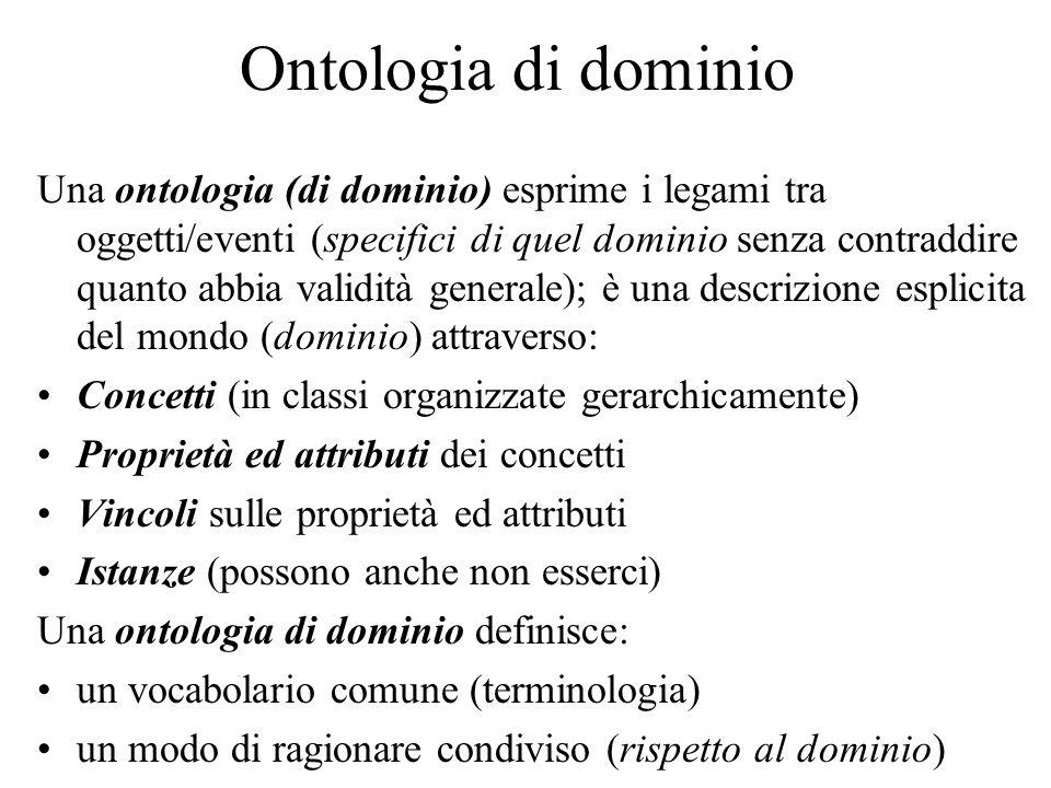 Ontologia di dominio Una ontologia (di dominio) esprime i legami tra oggetti/eventi (specifici di quel dominio senza contraddire quanto abbia validità generale); è una descrizione esplicita del mondo (dominio) attraverso: Concetti (in classi organizzate gerarchicamente) Proprietà ed attributi dei concetti Vincoli sulle proprietà ed attributi Istanze (possono anche non esserci) Una ontologia di dominio definisce: un vocabolario comune (terminologia) un modo di ragionare condiviso (rispetto al dominio)