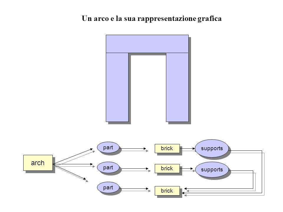 Un arco e la sua rappresentazione grafica arch part brick supports