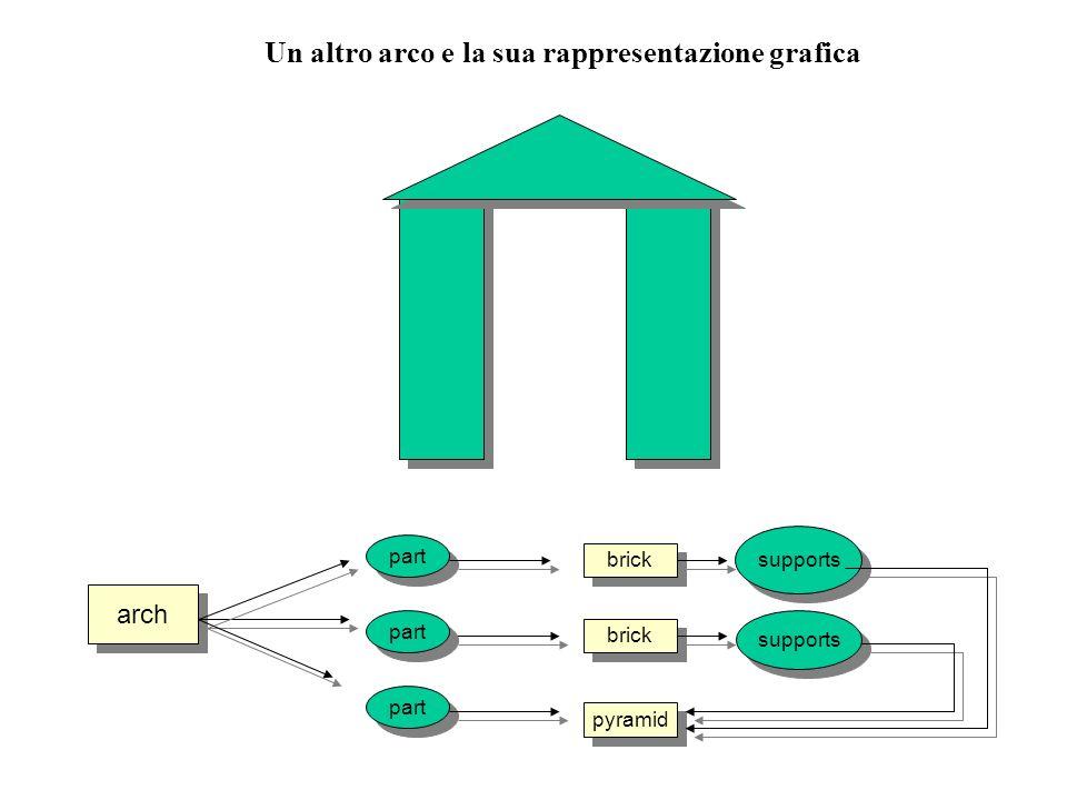 Un altro arco e la sua rappresentazione grafica arch part brick pyramid supports