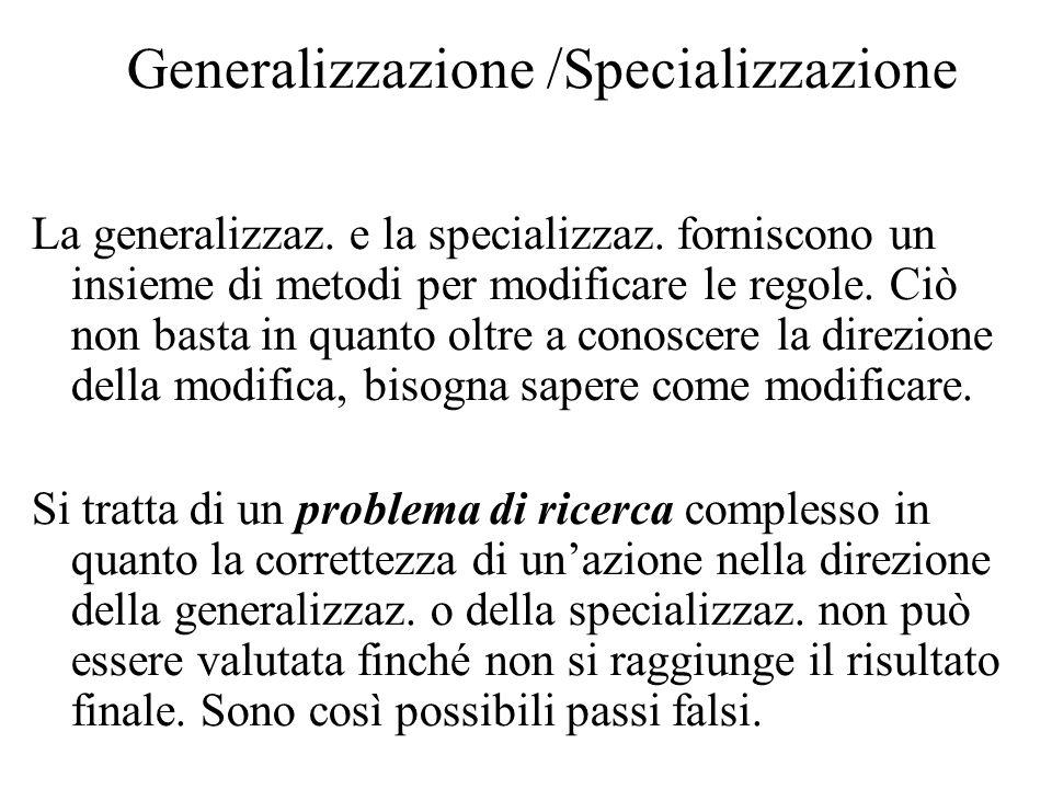 Generalizzazione /Specializzazione La generalizzaz. e la specializzaz. forniscono un insieme di metodi per modificare le regole. Ciò non basta in quan