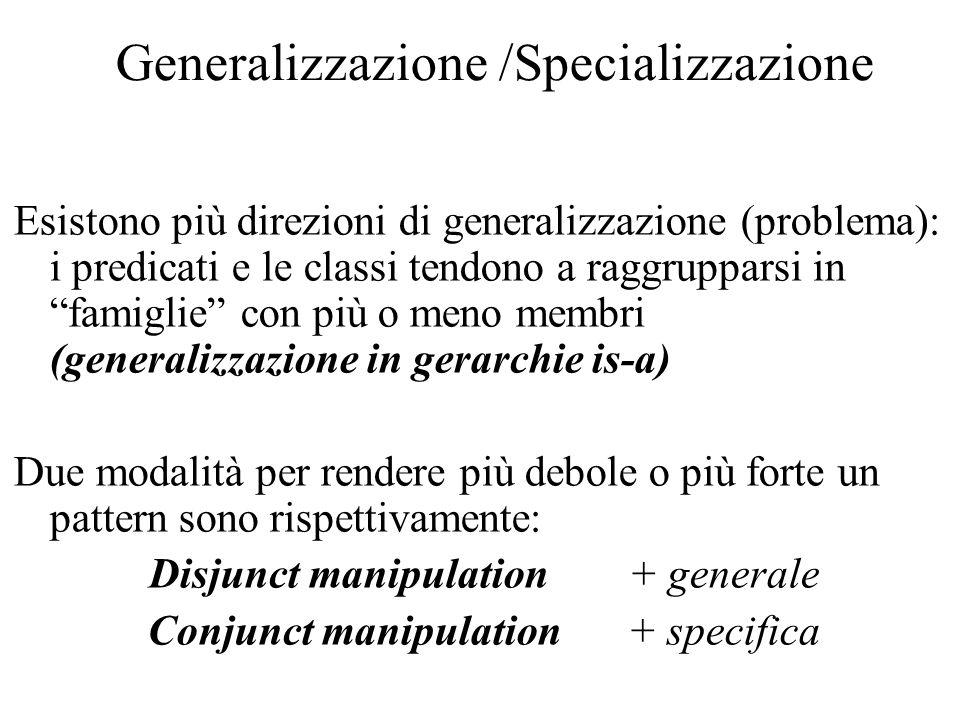 Generalizzazione /Specializzazione Esistono più direzioni di generalizzazione (problema): i predicati e le classi tendono a raggrupparsi in famiglie c