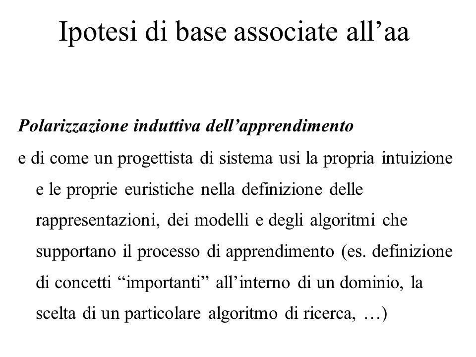 Ipotesi di base associate allaa Polarizzazione induttiva dellapprendimento e di come un progettista di sistema usi la propria intuizione e le proprie euristiche nella definizione delle rappresentazioni, dei modelli e degli algoritmi che supportano il processo di apprendimento (es.