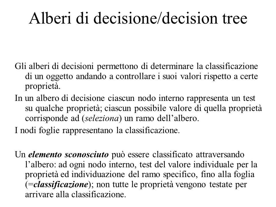 Alberi di decisione/decision tree Gli alberi di decisioni permettono di determinare la classificazione di un oggetto andando a controllare i suoi valori rispetto a certe proprietà.