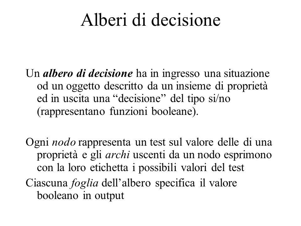 Alberi di decisione Un albero di decisione ha in ingresso una situazione od un oggetto descritto da un insieme di proprietà ed in uscita una decisione del tipo si/no (rappresentano funzioni booleane).