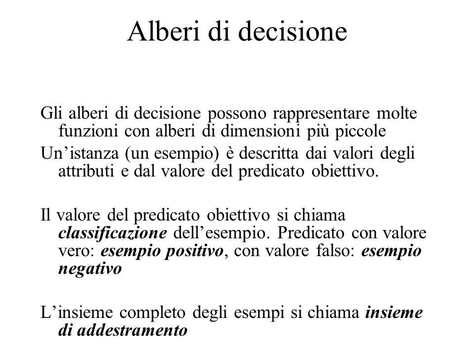 Alberi di decisione Gli alberi di decisione possono rappresentare molte funzioni con alberi di dimensioni più piccole Unistanza (un esempio) è descritta dai valori degli attributi e dal valore del predicato obiettivo.