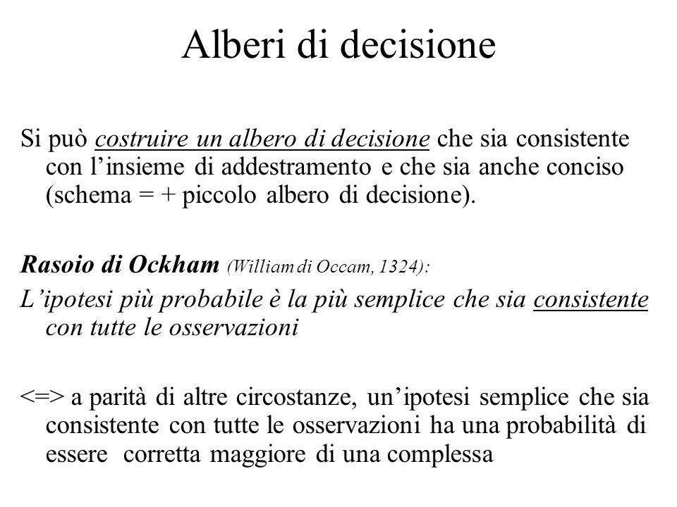 Alberi di decisione Si può costruire un albero di decisione che sia consistente con linsieme di addestramento e che sia anche conciso (schema = + piccolo albero di decisione).