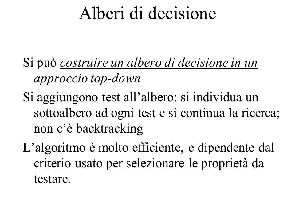 Alberi di decisione Si può costruire un albero di decisione in un approccio top-down Si aggiungono test allalbero: si individua un sottoalbero ad ogni