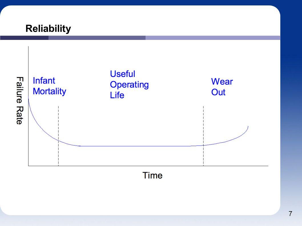7 Reliability