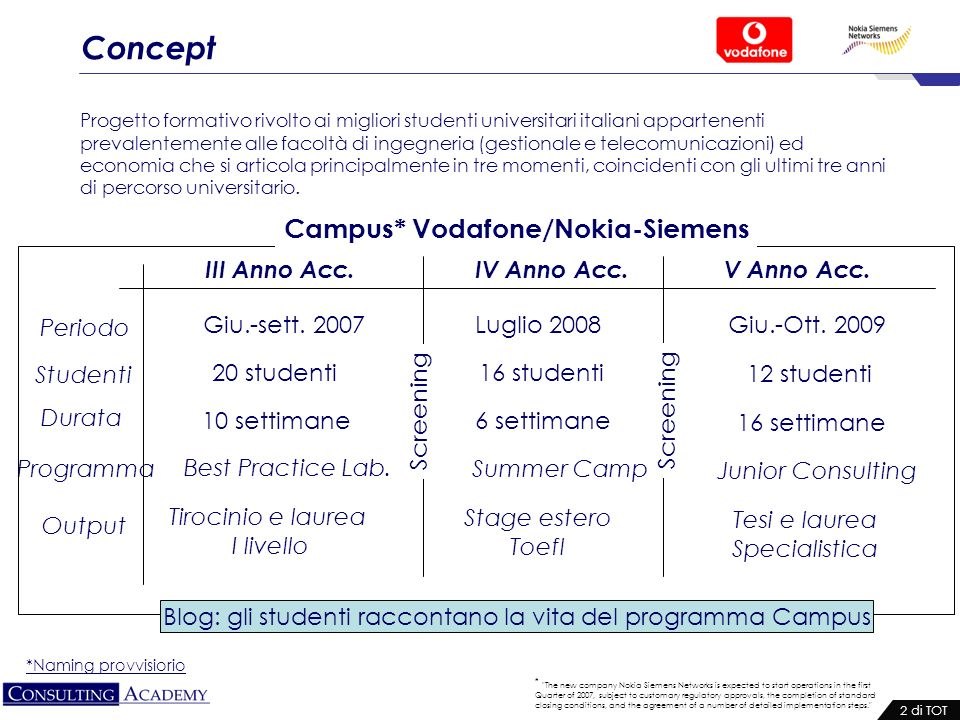 * The new company Nokia Siemens Networks is expected to start operations in the first Quarter of 2007, subject to customary regulatory approvals, the completion of standard closing conditions, and the agreement of a number of detailed implementation steps. 2 di TOT Concept Progetto formativo rivolto ai migliori studenti universitari italiani appartenenti prevalentemente alle facoltà di ingegneria (gestionale e telecomunicazioni) ed economia che si articola principalmente in tre momenti, coincidenti con gli ultimi tre anni di percorso universitario.