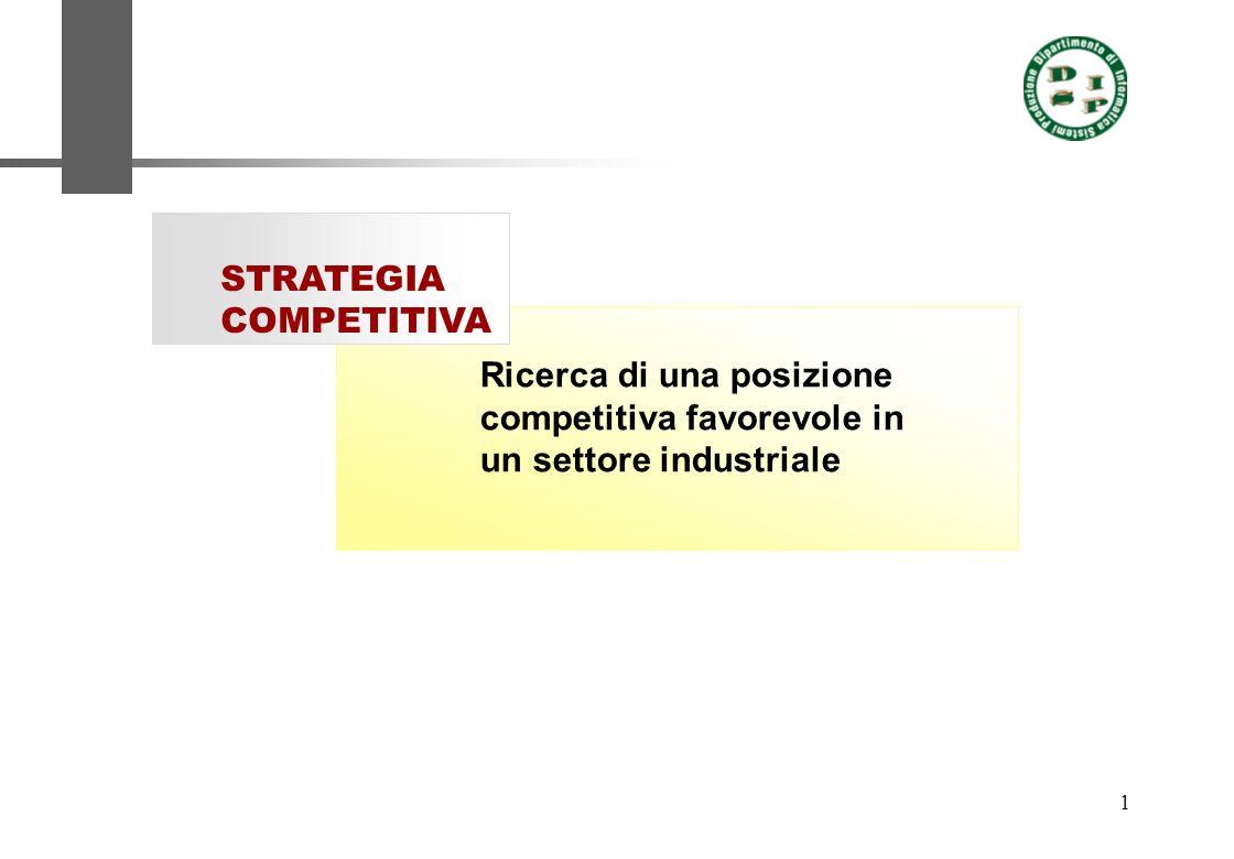 1 Ricerca di una posizione competitiva favorevole in un settore industriale STRATEGIA COMPETITIVA