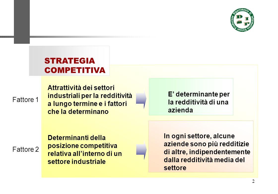 3 Proprietà dei 2 fattori STRATEGIA COMPETITIVA I due fattori sono entrambi necessari per determinare la strategia competitiva Possono essere modificati da unazienda Sono dinamici perchè cambiano nel tempo 1) 2) La strategia competitiva dipende dallambiente, ma cerca anche di modificarlo 3)