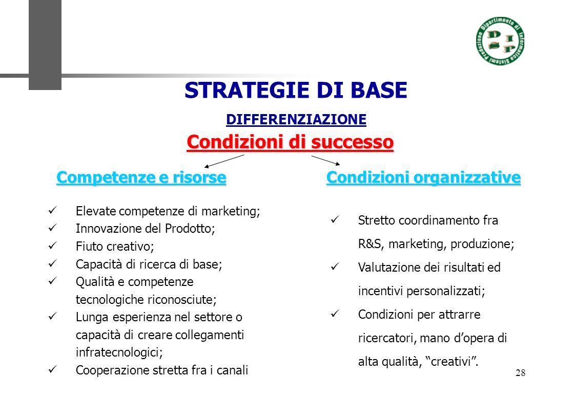 28 STRATEGIE DI BASE DIFFERENZIAZIONE Condizioni di successo Competenze e risorse Condizioni organizzative Elevate competenze di marketing; Innovazion