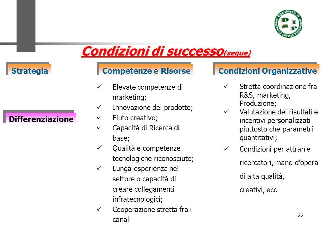 33 Condizioni di successo (segue) Strategia Competenze e Risorse Condizioni Organizzative Differenziazione Elevate competenze di marketing; Innovazion