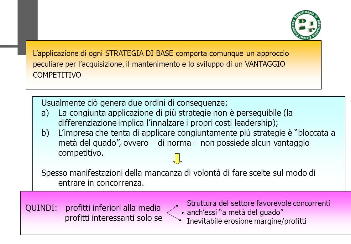 36 Lapplicazione di ogni STRATEGIA DI BASE comporta comunque un approccio peculiare per lacquisizione, il mantenimento e lo sviluppo di un VANTAGGIO C